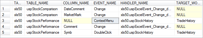 Excel event SQL Server handlers configuration view