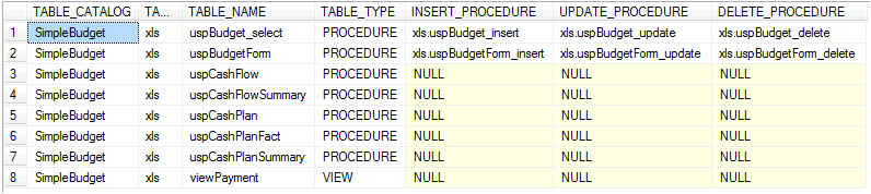 Excel to SQL Server Export Procedures Configuration